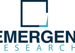 Electric Vehicle Charging Stations Market Key Companies, Business Opportunities, Competitive Landscape and Industry Analysis Research Report by 2027
